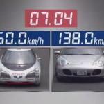 8-wheeled Japanese Concept EV Beats Porsche